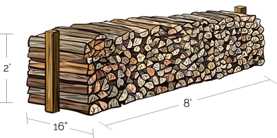 michigan fuelwood products half face cord diagram