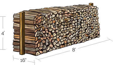 michigan fuelwood products face cord diagram